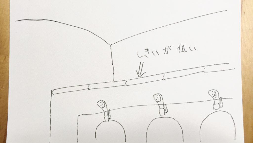 風呂場の絵
