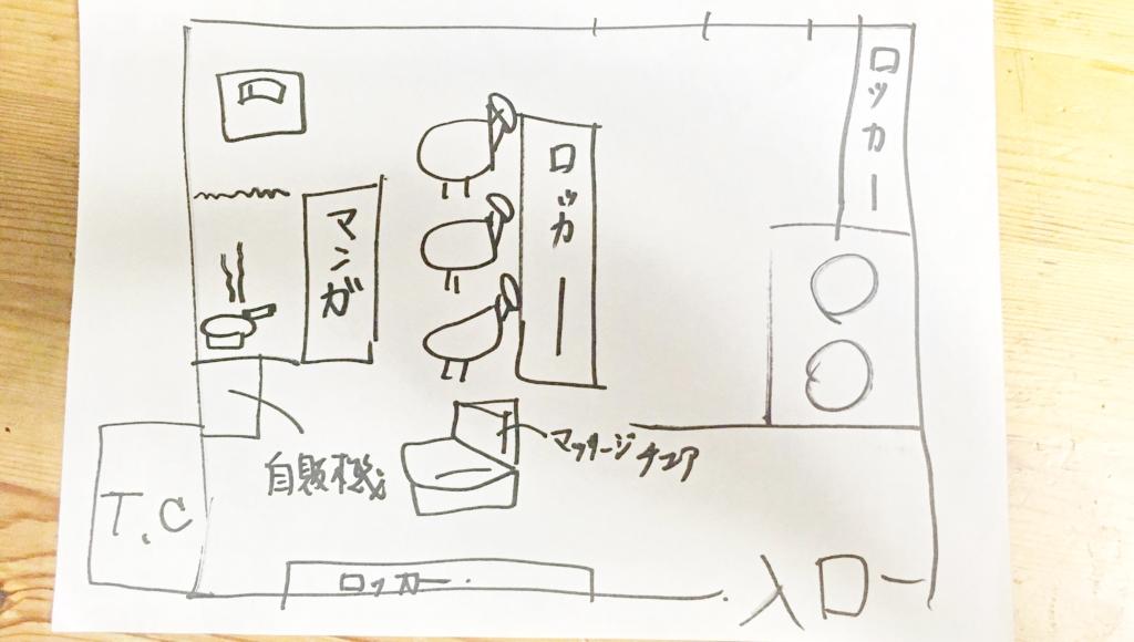 立川高砂湯の脱衣所の見取り図