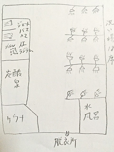 中目黒の銭湯「光明泉」の浴場の見取り図