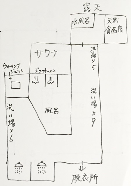 川崎大師近くの銭湯「日の出おふろセンター」男湯の見取り図