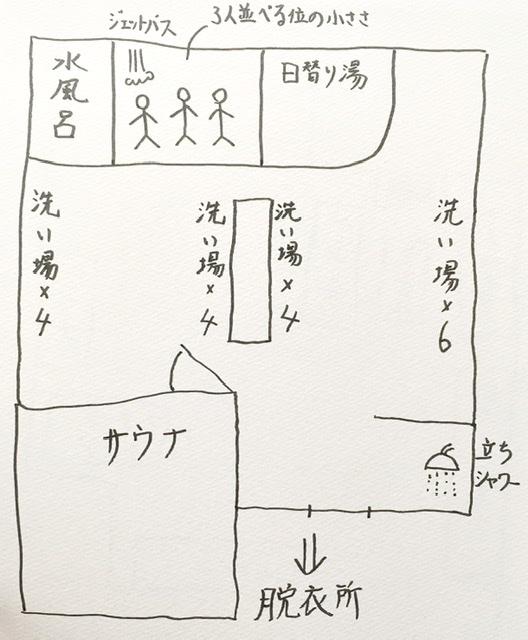 港北区の銭湯「草津湯」の浴場見取り図
