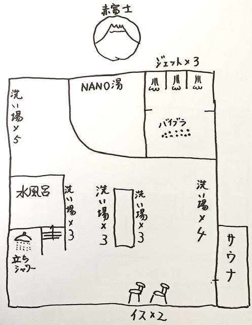池尻大橋の銭湯「文化浴泉」の浴場見取り図