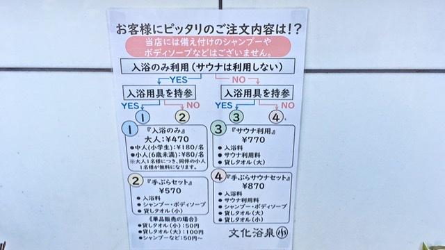 池尻大橋の銭湯「文化浴泉」の注文チャート