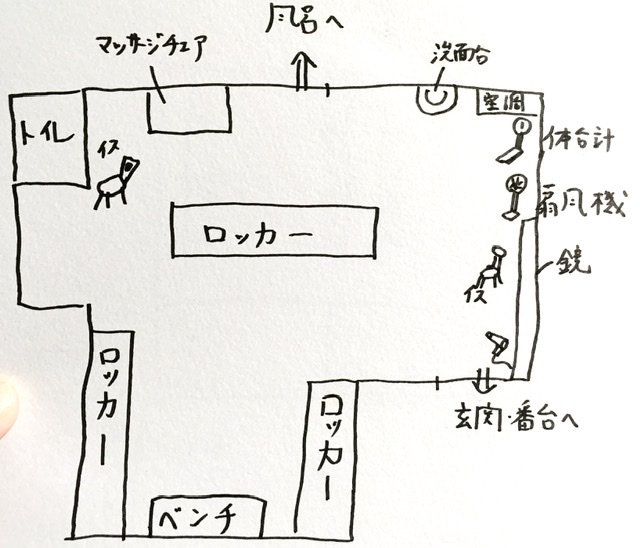 世田谷区の銭湯「藤の湯」の脱衣所見取り図