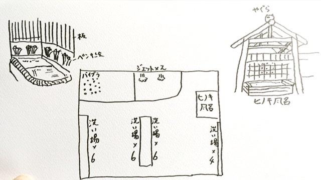 世田谷区の銭湯「藤の湯」浴場の見取り図