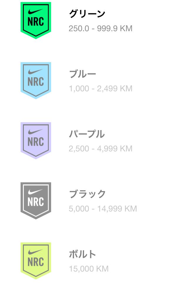 NikeRunClubのランレベル
