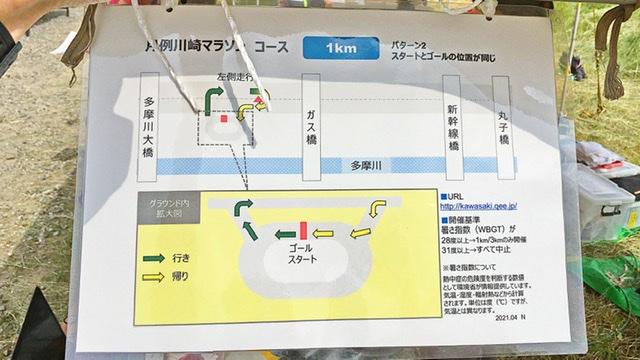 月例川崎マラソン1kmコース図