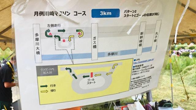 月例川崎マラソン3kmの部のコース図