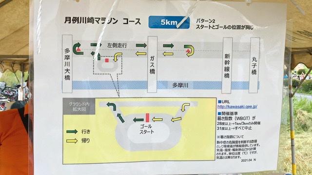 月例川崎マラソン5kmの部のコース図